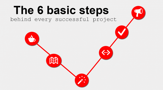 The 6 basic steps behind every successful project
